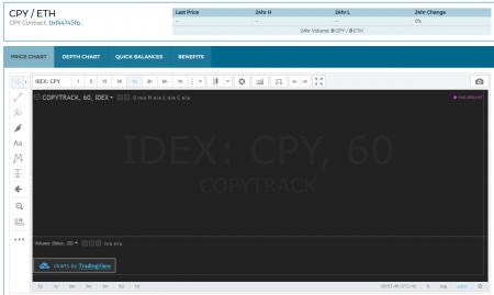 $CPY(COPYTRACK/コピートラック)がIDEXに新規上場!取引ページ公開!仮想通貨ICOアルトコイン新規上場最新情報