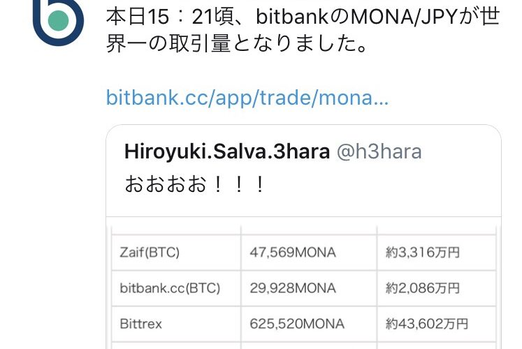 ビットバンクの$MONA/JPYが世界一の取引量に。仮想通貨取引所アルトコイン最新ニュース速報