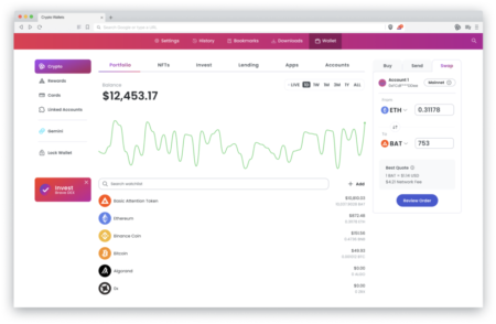 Brave $BAT ロードマップ 2.0がアップデート。仮想通貨ウォレットの開発ほか。最新ニュース 2021年4月