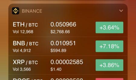 イーサリアムが30万円突破!過去最高値更新!仮想通貨 ETH/JPY 値動き最新情報2021年4月29日